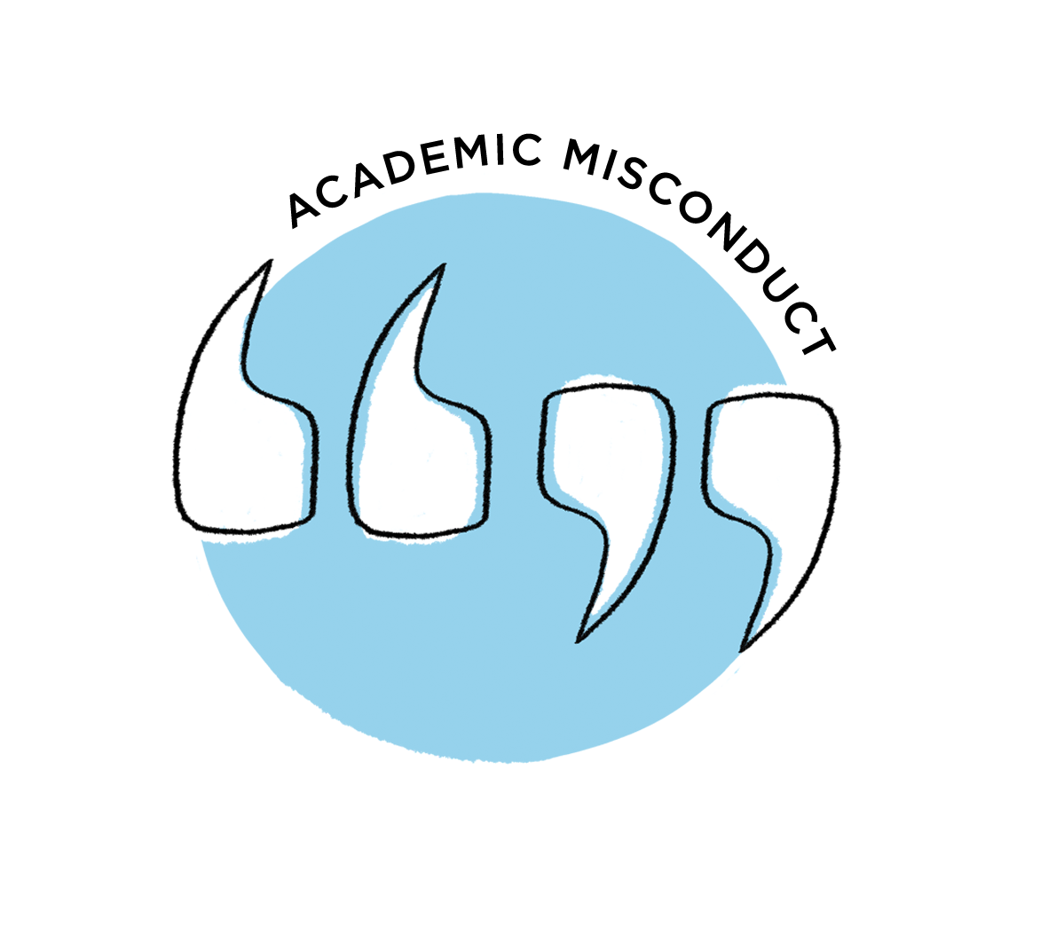 Academic Misconduct Procedure