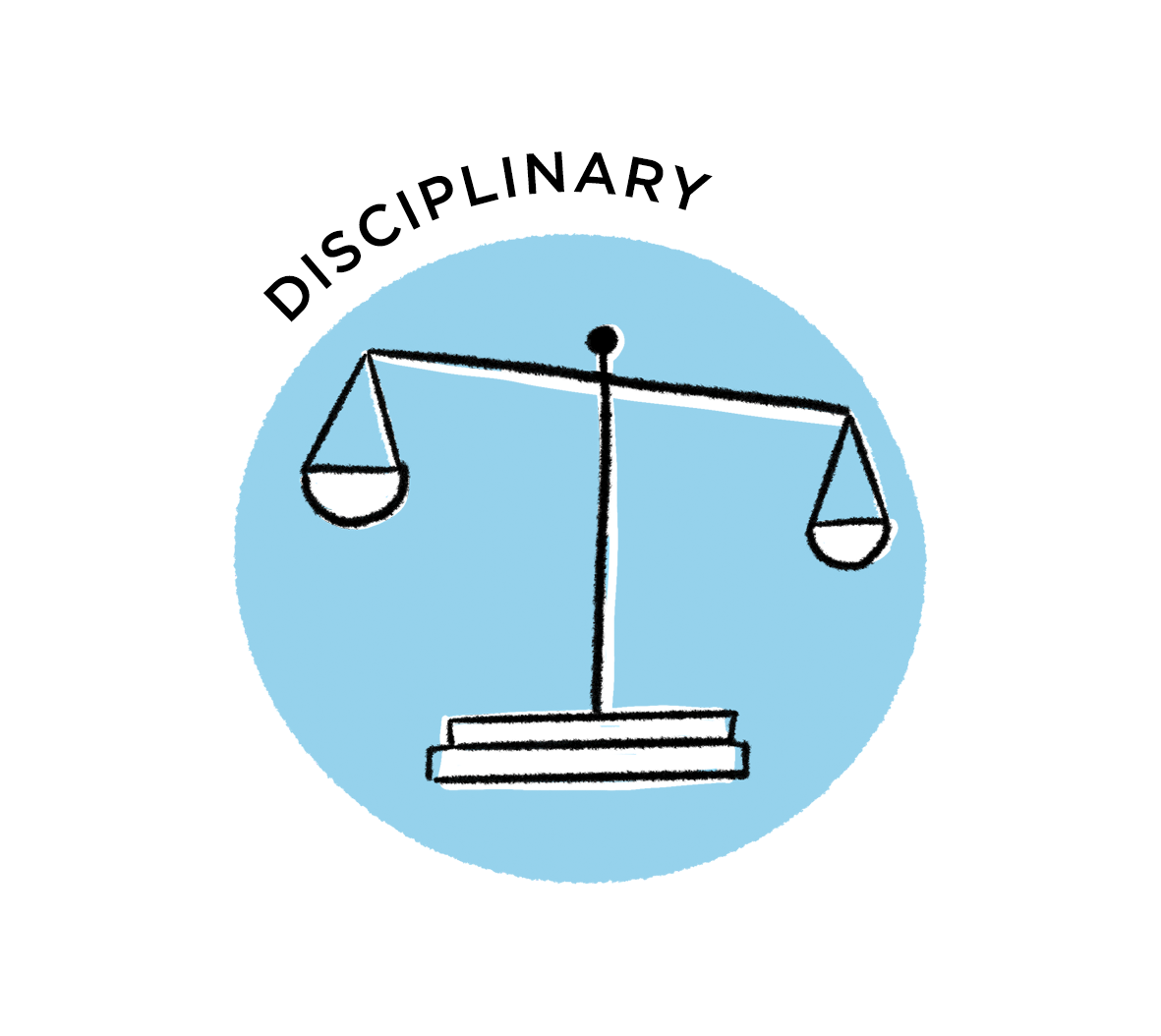 Disciplinary Pocedure