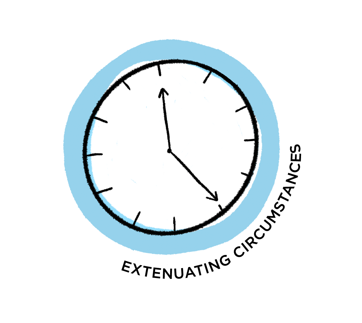 Extenuating Circumstances Procedure